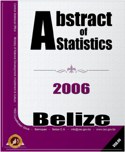 2006_Abstract_of_Statistics